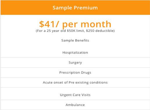 sample premium