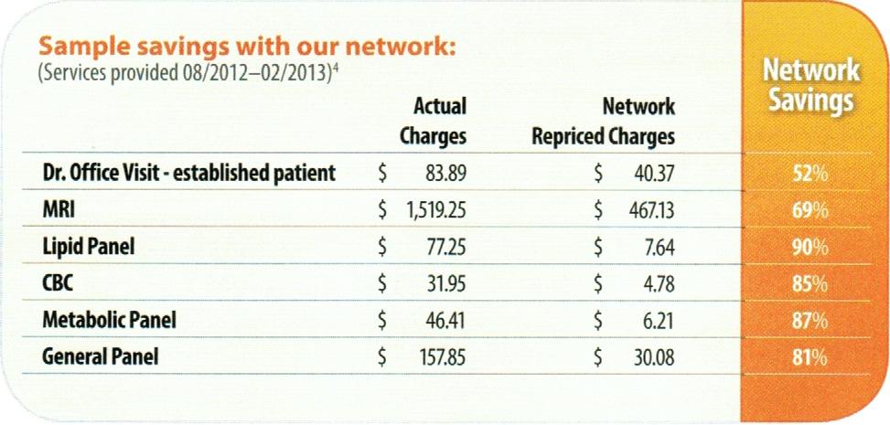 PPO-Network-Savings